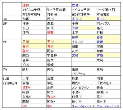 Tokushima2014